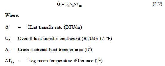 Comparison Of Heat Exchanger Types